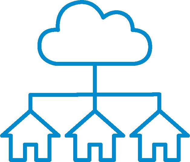 services cloud houses 2x